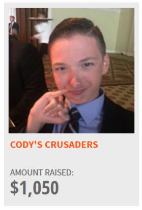Raised_Team_Cody