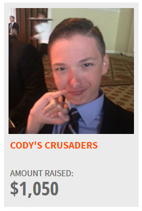 Raised_Team_Cody