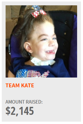 Raised_Team_Kate