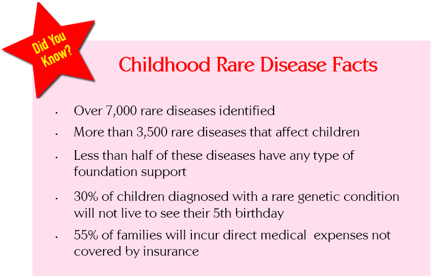 childhoodrarediseasefacts